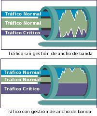 ancho_de_banda.png